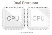 A dual processor configuration with two CPUs